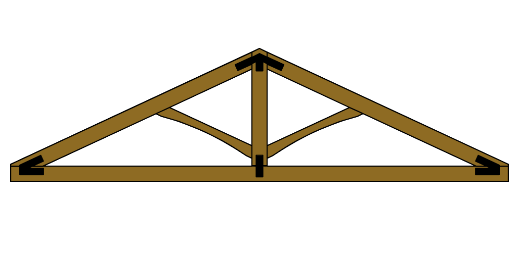 King-Post Roof Truss